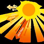 reduce uv ray damage
